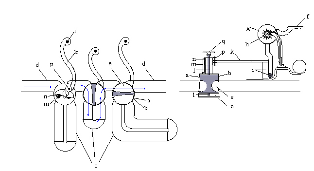 Rotary elements of brass instrument construction rotary valves
